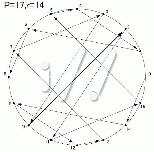 f:id:thetheorier:20210317151817p:plain
