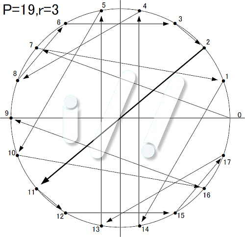 f:id:thetheorier:20210317151947p:plain
