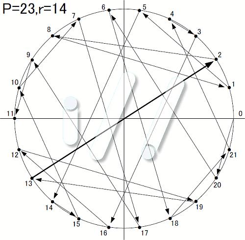 f:id:thetheorier:20210317152521p:plain