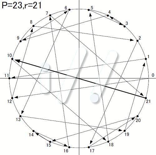 f:id:thetheorier:20210317152721p:plain
