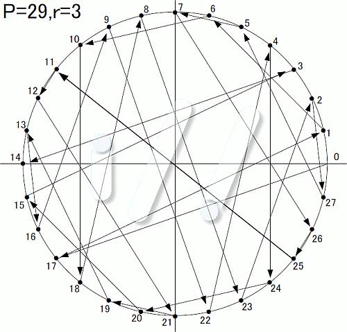 f:id:thetheorier:20210317152825p:plain