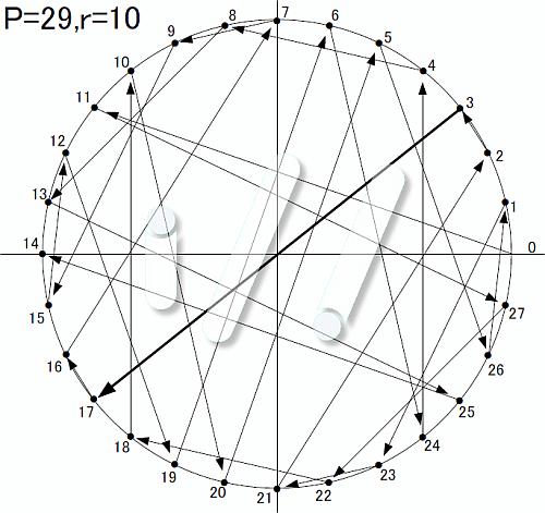 f:id:thetheorier:20210317152918p:plain