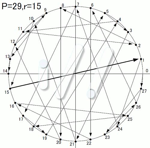 f:id:thetheorier:20210317153037p:plain