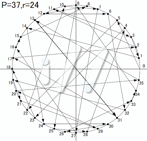 f:id:thetheorier:20210317154603p:plain