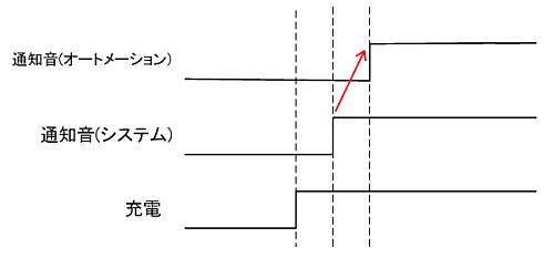 f:id:thetheorier:20210722155624p:plain