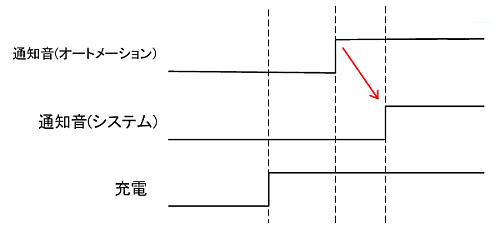 f:id:thetheorier:20210722155827p:plain