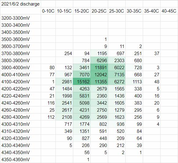 f:id:thetheorier:20210819084321p:plain