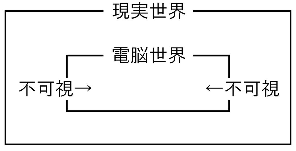 f:id:theyakutatas:20190221212700j:plain