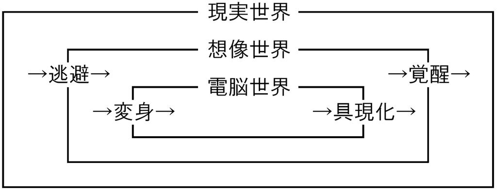 f:id:theyakutatas:20190221213216j:plain