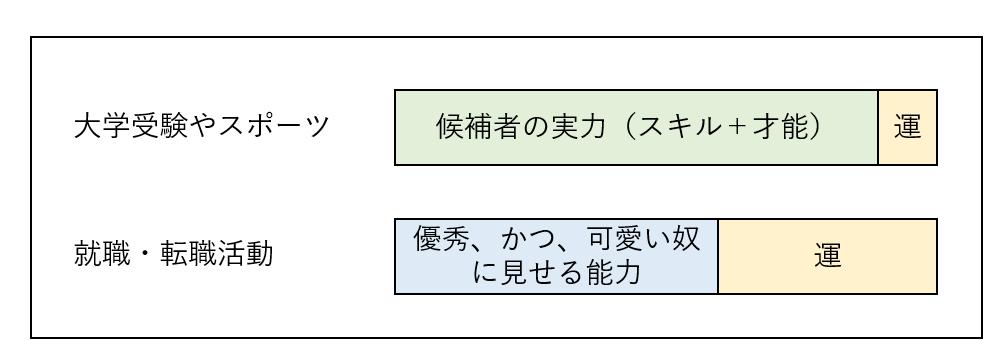 f:id:think-tank:20180918211420p:plain