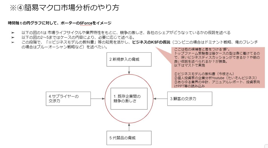 f:id:think-tank:20210128122303p:plain