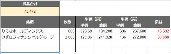 f:id:thinya:20200530165922p:plain