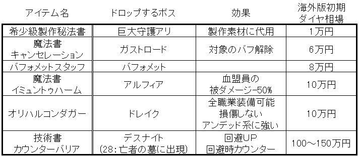 f:id:three-men:20190527212458p:plain