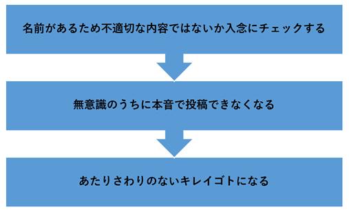 f:id:threemindewakaru:20210605175827p:plain