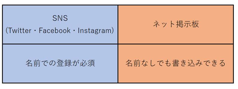 f:id:threemindewakaru:20210605180126p:plain