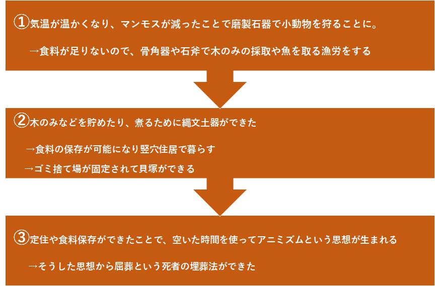 f:id:threemindewakaru:20210725160430p:plain
