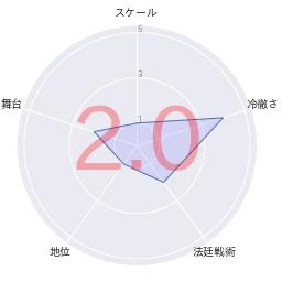 f:id:throneroom:20210328002737p:plain