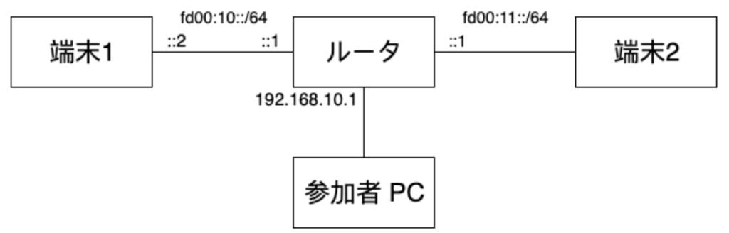 f:id:thrust2799:20190303204306p:plain