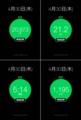 [三田][田町][ラーメン][ラーメン二郎][健康]赤坂見附で過去最高記録の徒歩20km超えを達成