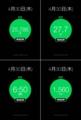 [三田][田町][ラーメン][ラーメン二郎][健康]25,786歩、距離にして27.7km、消費エネルギー1,560kcalと目標達成