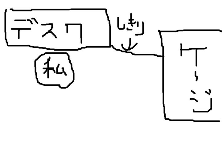 f:id:ti--ko:20170711212628p:plain