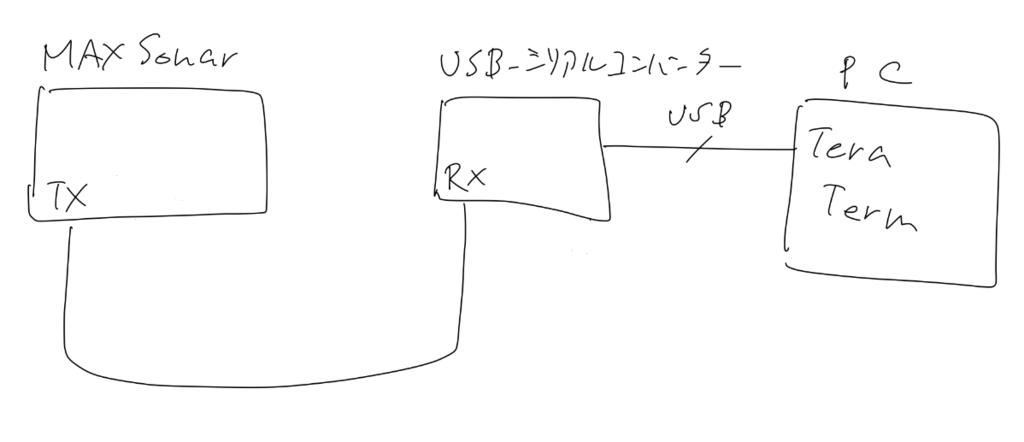 f:id:ti-nspire:20171206111950p:plain:w350