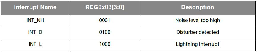 f:id:ti-nspire:20200729152945p:plain:w500
