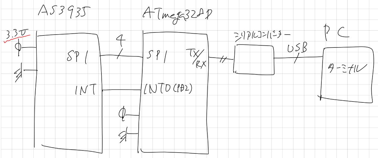 f:id:ti-nspire:20200804104025p:plain:w500