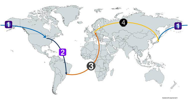 日本からアメリカ経由でブラジルまで行き、ヨーロッパ経由で日本に帰ってくるルート