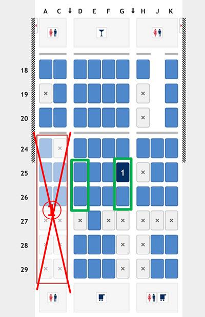 ANAエコノミーフラットを狙うための座席指定
