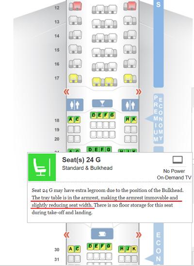Seat Guru 24列の評価