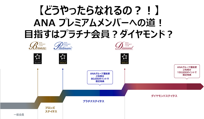 ANAプレミアムメンバー(上級ステータス)への道を徹底解説!