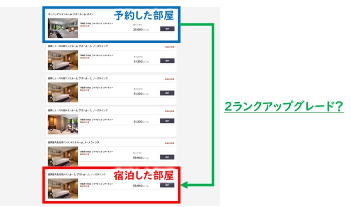 軽井沢マリオットホテル アップグレード