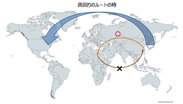 スタアラ世界一周大陸間移動ルール