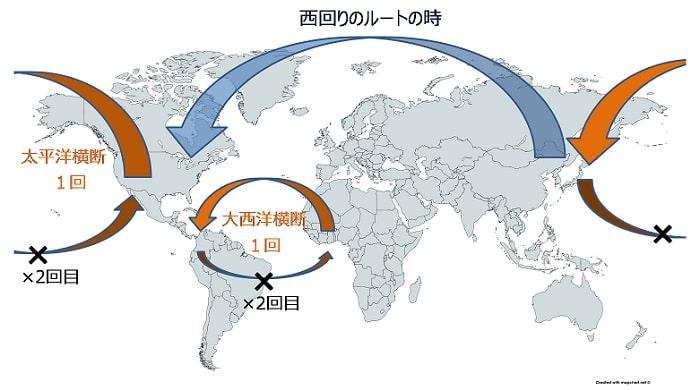 スタアラ世界一周 太平洋・大西洋横断ルール