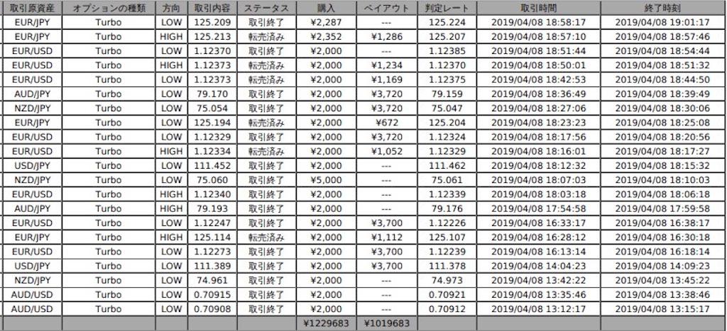 f:id:tibeta:20210102104006j:image