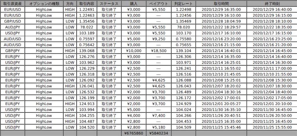 f:id:tibeta:20210102104018j:image