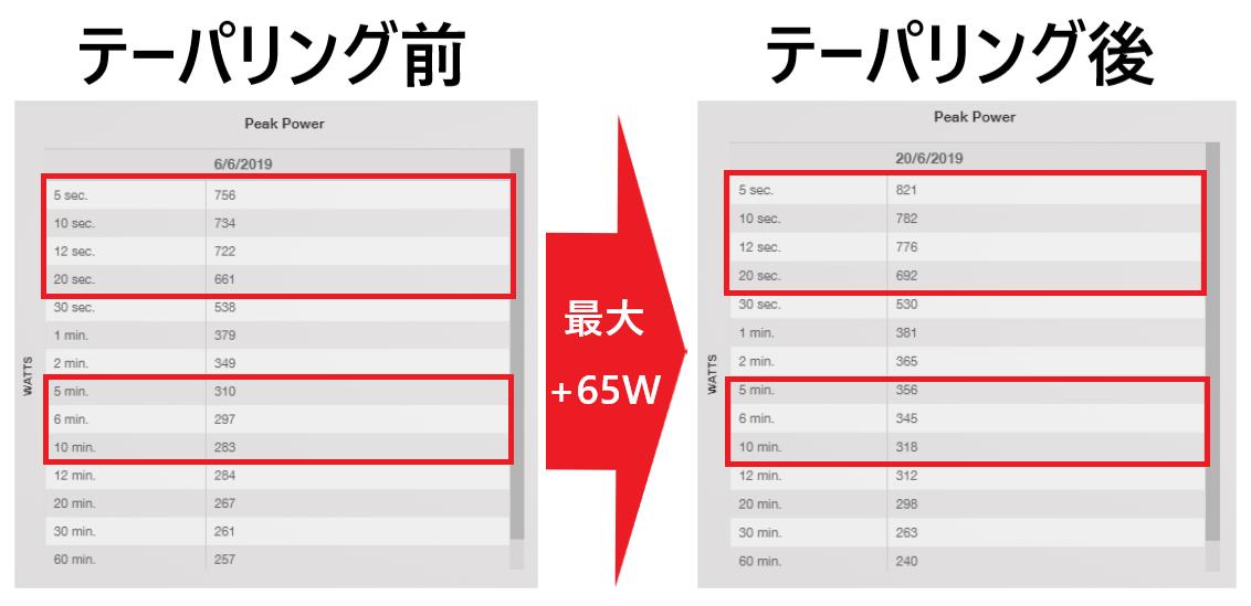 f:id:tichinose48:20190706142429p:plain