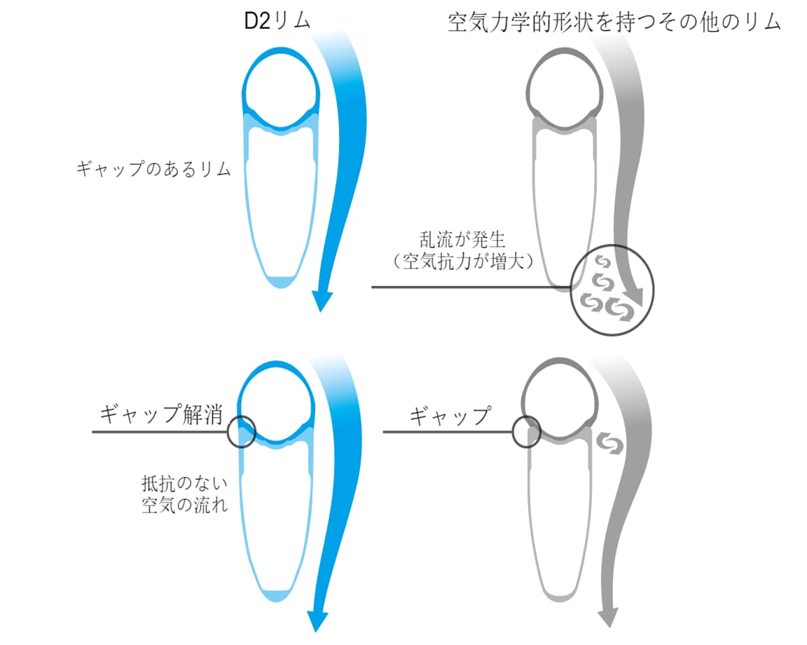 f:id:tichinose48:20190920200222p:plain