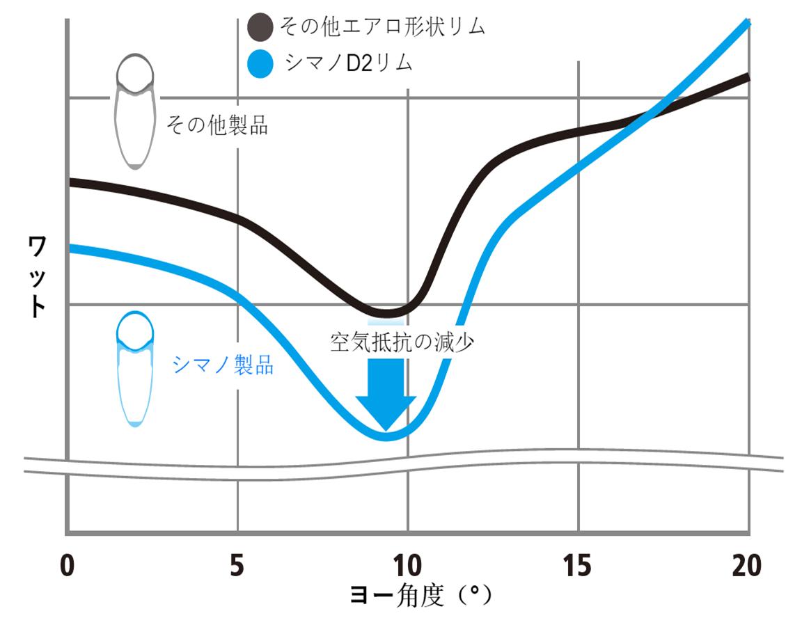 f:id:tichinose48:20190920200625p:plain