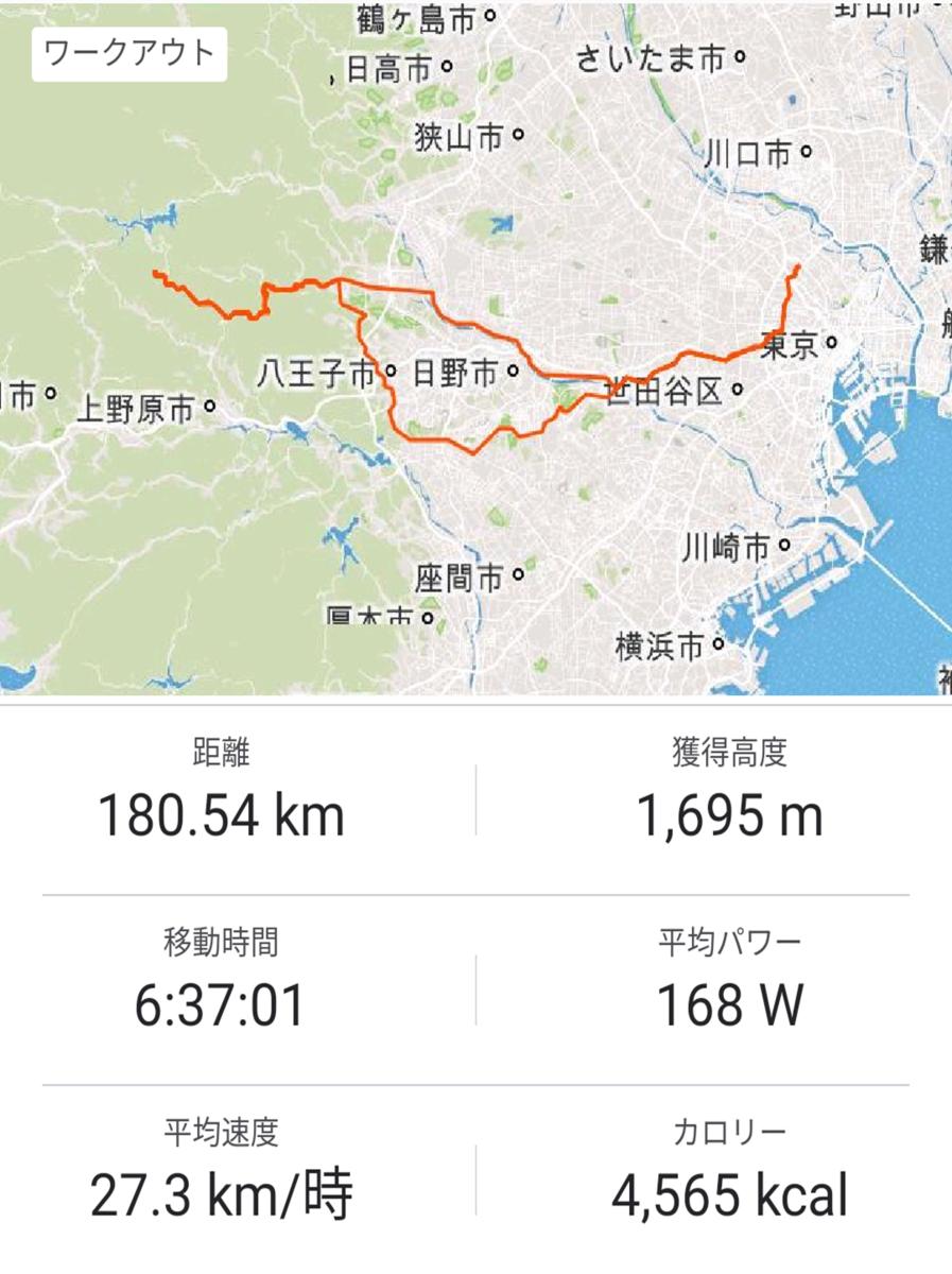 f:id:tichinose48:20190921111436p:plain