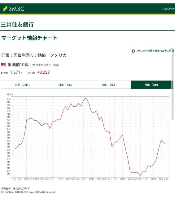 f:id:tihouno-takudora:20210520125141j:plain