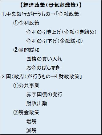 f:id:tihouno-takudora:20210530175141p:plain