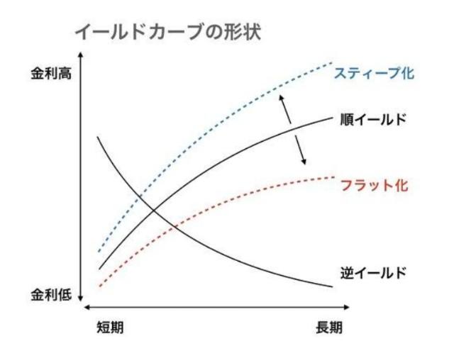 f:id:tihouno-takudora:20210707162357j:plain
