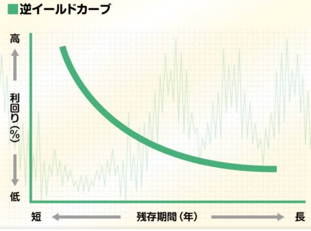 f:id:tihouno-takudora:20210713081924j:plain