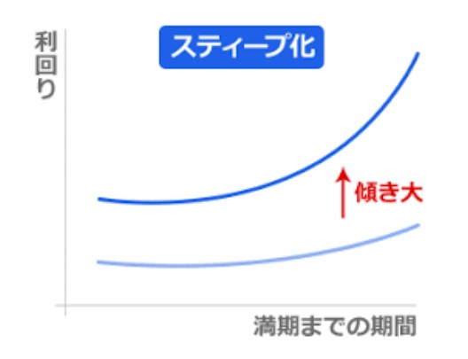 f:id:tihouno-takudora:20210717192113j:plain