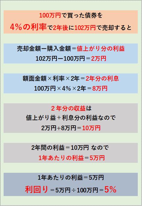 f:id:tihouno-takudora:20210816115510p:plain