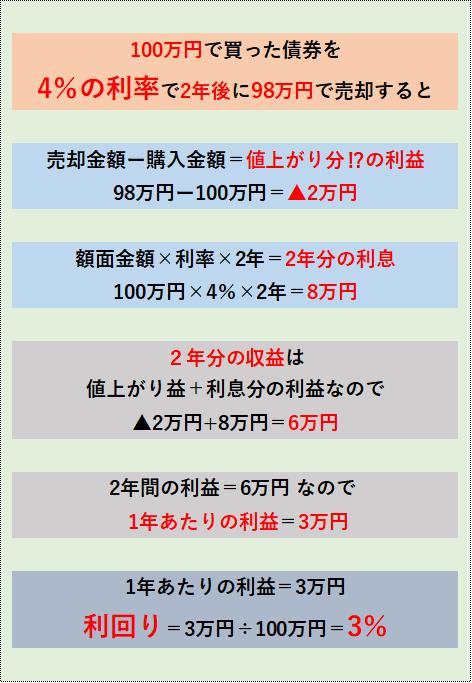 f:id:tihouno-takudora:20210816121621p:plain