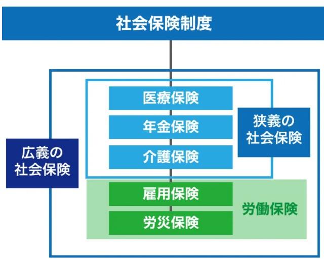 f:id:tihouno-takudora:20210914234937j:plain