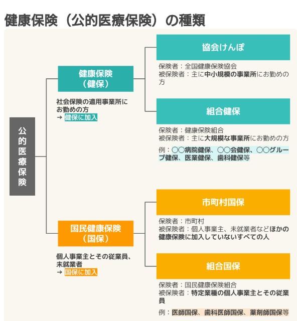 f:id:tihouno-takudora:20210917192651j:plain
